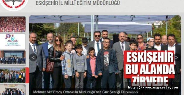 Eskişehir Türkiye birincisi