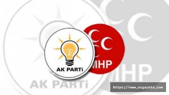 İşte Ak Parti ve MHP'nin adayları