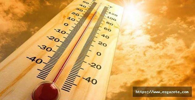 Sıcaklık uyarısı