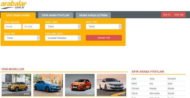 2020 Yılında Sıfır Araba Fiyatları Ne Kadar Olacak?