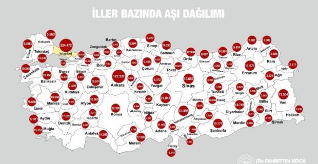 Eskişehir'de kaç kişi aşılandı?