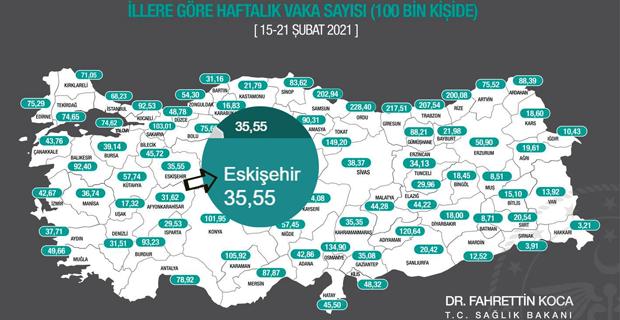 Eskişehir'de vaka sayısında artış!