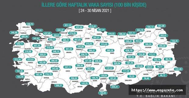 Eskişehir'de vaka sayıları geriledi